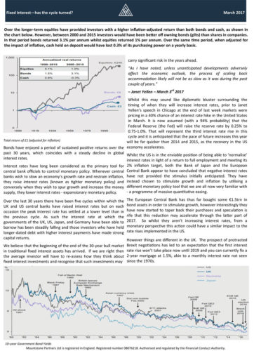 Mountstone March 2017 newsletter - Fixed Interest - Is the cycle turning?